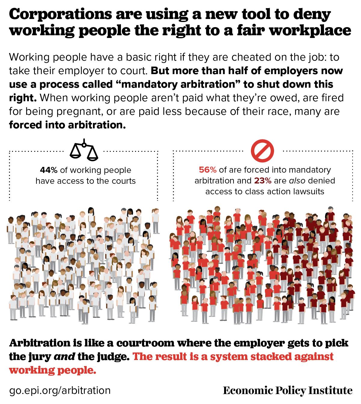 mandatory-arbitration-56pct-09-26-2017.png