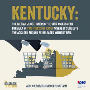 A graphic for Kentucky: The median judge ignores the risk assessment formula in two-thirds of cases where it suggests the accused should be released without bail.